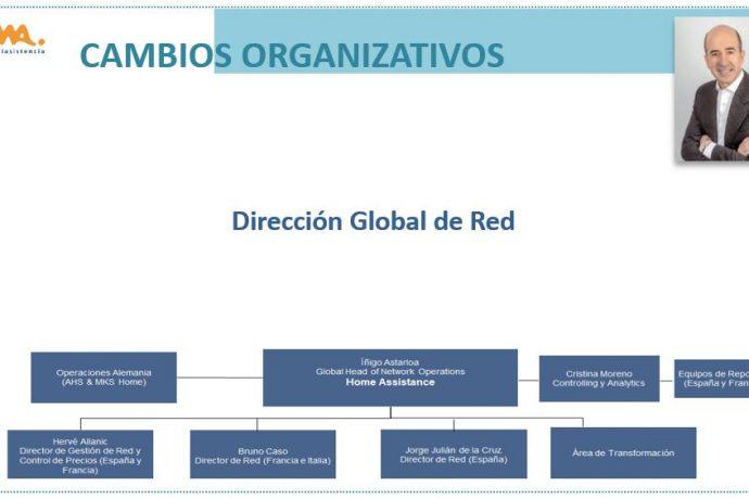 Cambios organizativos en el Comité de Dirección de Multiasistencia